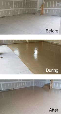 Garage Floor Coatings With Epoxy